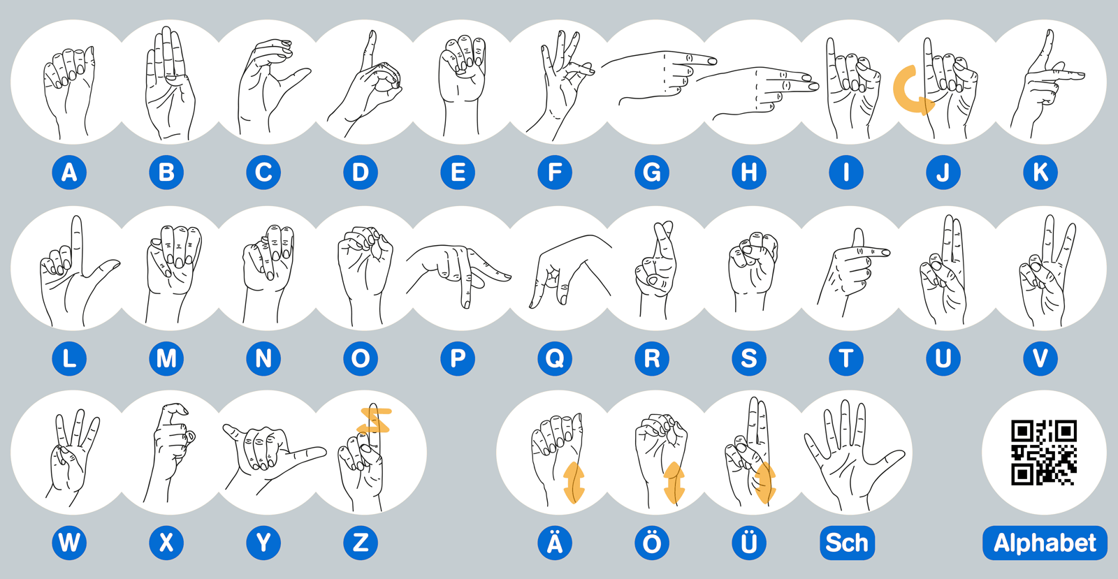 Fingeralphabet, Quelle: Aktion Mensch